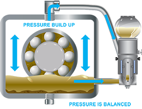 ClosedSystemOiler_diagram_280x215